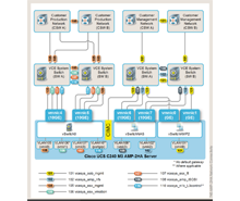 thumbnail: Network diagram sample
